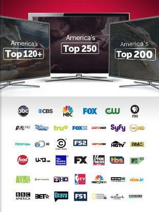 DISH Top Channel Packages - Front Royal, Virginia - Via Satellite Inc. - DISH Authorized Retailer